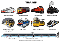 Trains Vocabulary