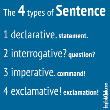 type of sentences declarative exclamatory interrogative imperative