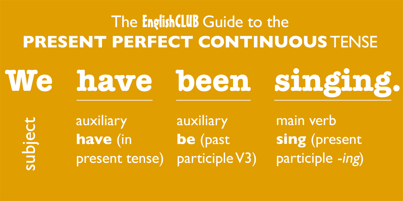 structure: present perfect continuous