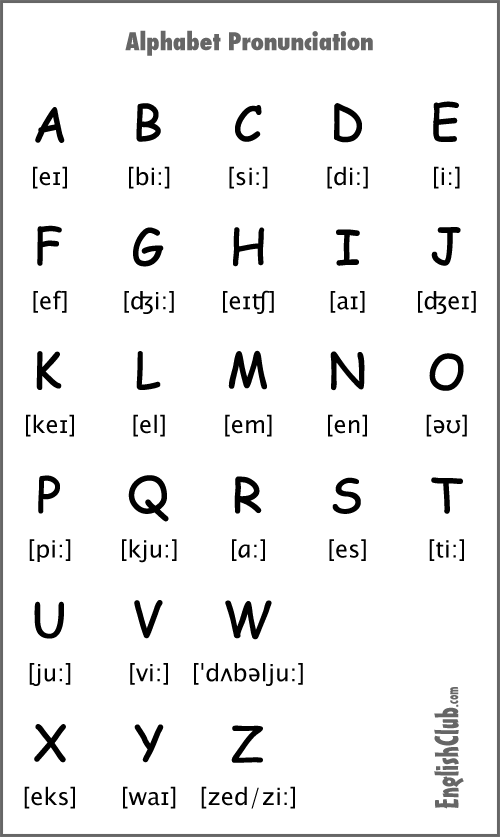Worksheets The Alphabet saying the alphabet english club pronunciation
