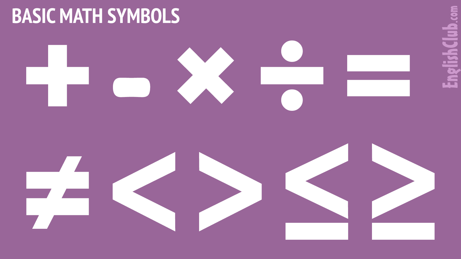 Basic Maths Symbols Vocabulary Englishclub