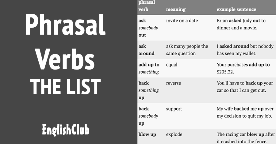 Phrasal Verbs List | Vocabulary | EnglishClub