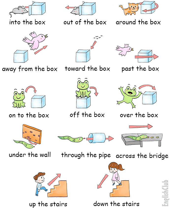image regarding List of Prepositions Printable identify Prepositions of Circulation Vocabulary EnglishClub