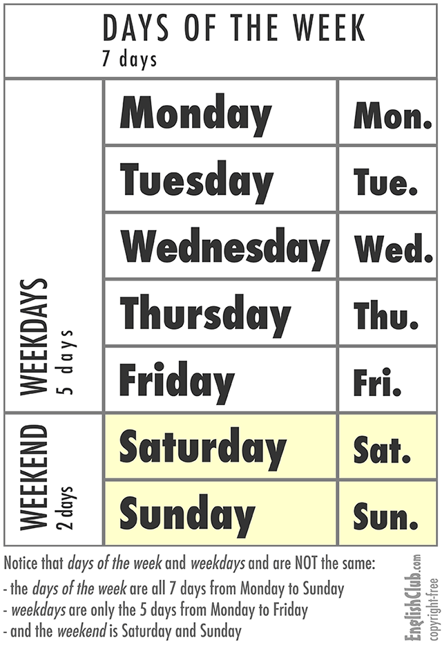 7 Days Of The Week Vocabulary Englishclub